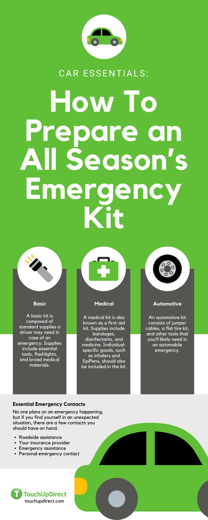 Car Essentials: How To Prepare an All Seasons Emergency Kit